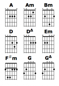 chord-02